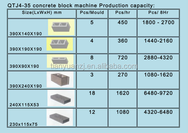 Low Cost Qtj4 35b2 Manual Brick Making Machine Small Block