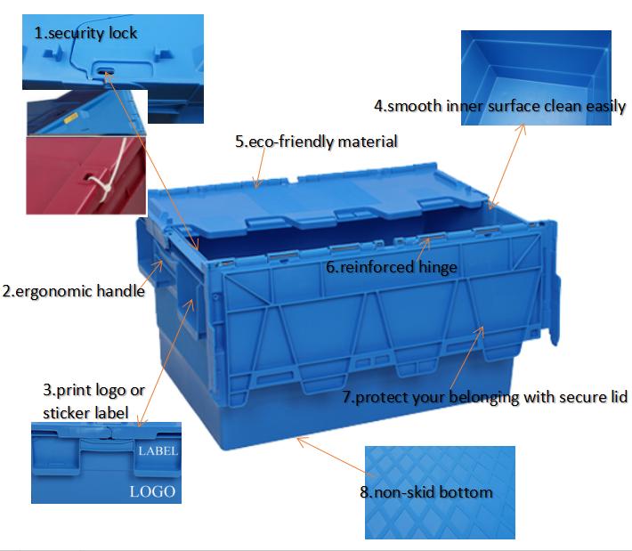 Transporte cajón móvil tote caja de plástico con cremallera