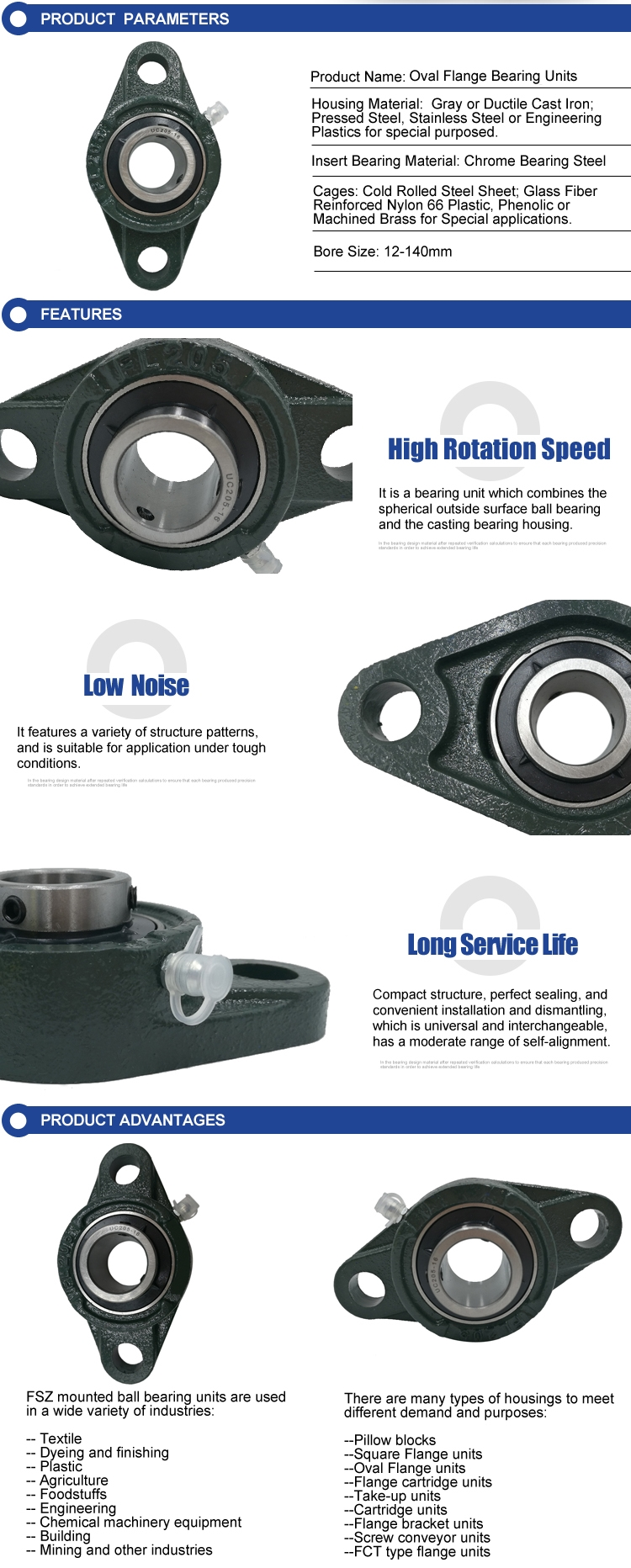 Low noise oval flange UCFL204 mounted bearing units
