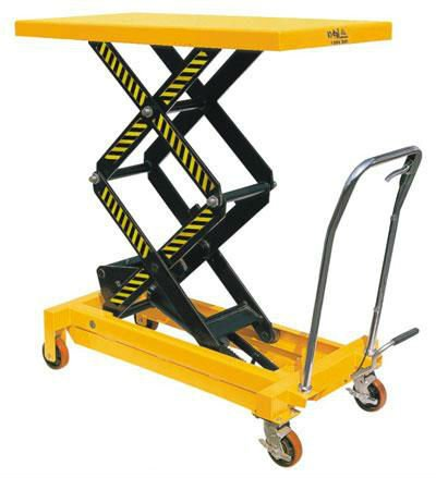 Double Scissor Lift Tables
