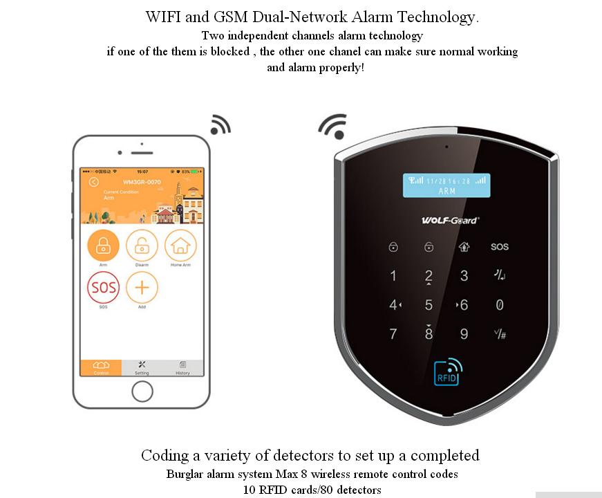 2017 Wifi Wireless&gsm 433mhz Android Ios App Remote Control Rfid Security  Wifi Burglar Alarm System-yl-007m3gr - Buy Burglar Alarm System,Rfid