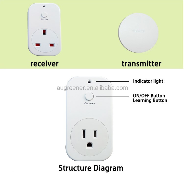 UCLEVER Outlet Plug Covers Baby Proofing Electric Protector Caps Kit for Chil...