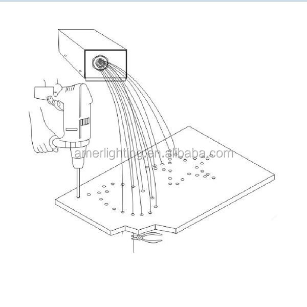 fiber optic diy ceiling kit for swimming pool Lights  sc 1 st  Shenzhen Amer Lighting Technology Co. Ltd. - Alibaba & fiber optic diy ceiling kit for swimming pool Lights View fiber ... azcodes.com