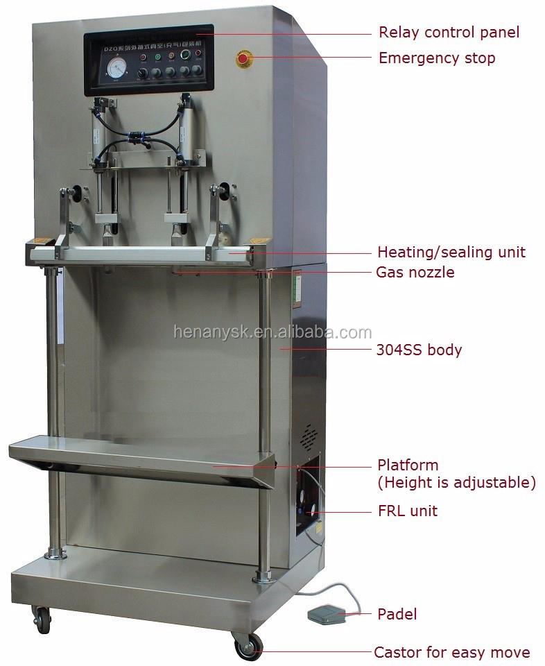 Vertical External Big Bag Vacuum Pneumatic Sealing Inflatable Packaging Machine