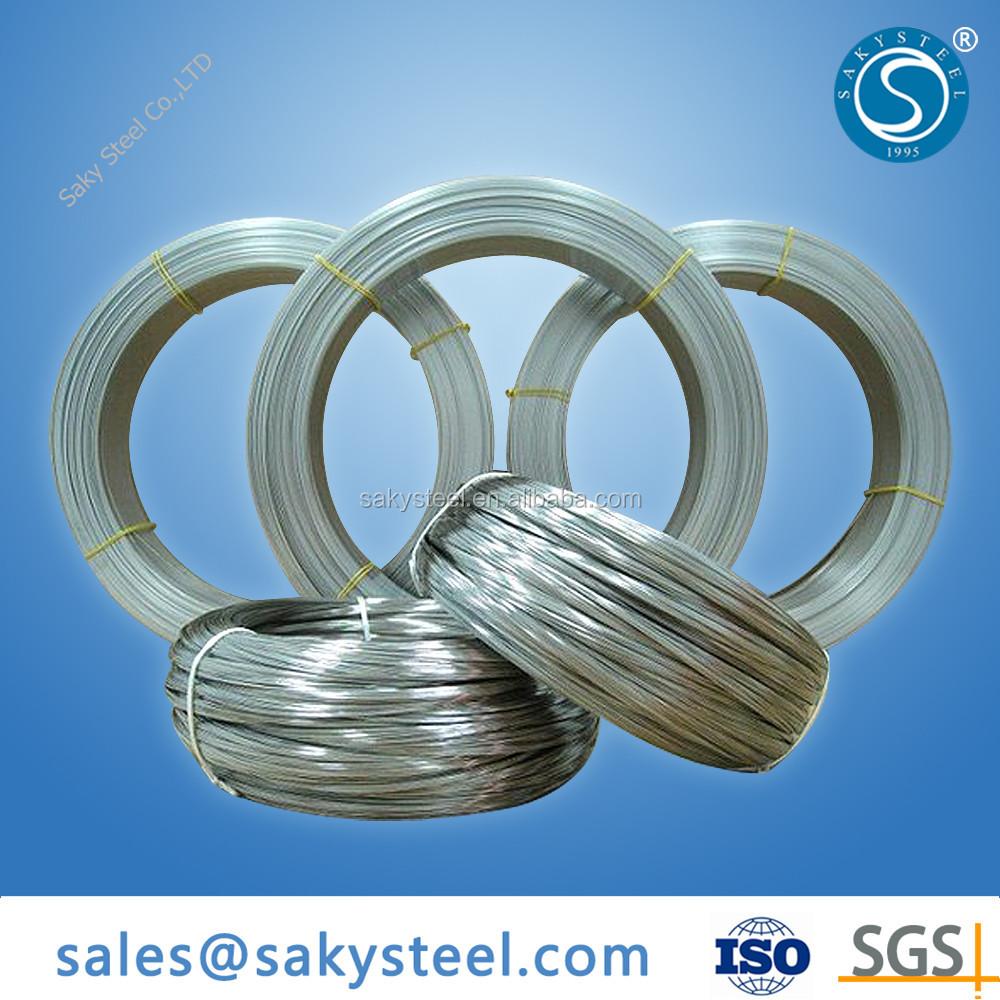 China 204cu Stainless Wire, China 204cu Stainless Wire Manufacturers ...
