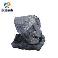 Off-grade Silicon Metal 97 with low price