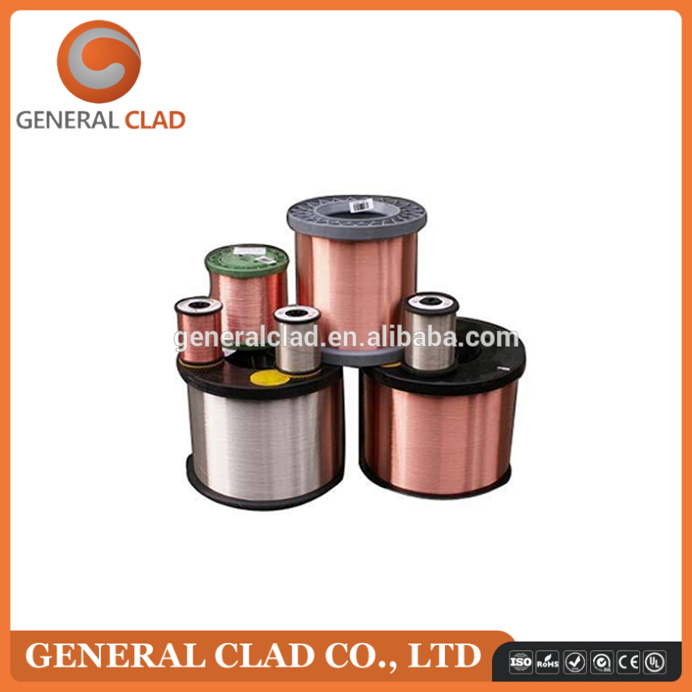 China Magnet Wire Co, China Magnet Wire Co Manufacturers and ...