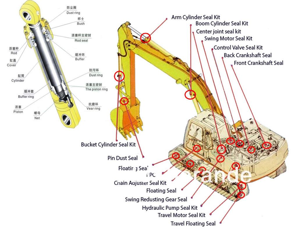 निर्माण मशीनरी भागों खुदाई हवाई जहाज के पहिये स्पेयर पार्ट्स PC200 आलसी व्यक्ति assy के लिए बिक्री