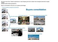 Air Freight Of Amazon Shipping Service China To Jordan - Buy Air ...