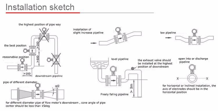 on water flow meter schematic diagram