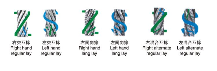 elevator steel wire rope w fc diameter mm made in lift elevator steel wire rope 8 19w fc diameter 13mm made in lift steel