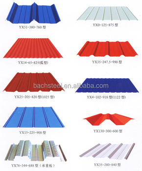 New Arrival Long Span Color Coated Corrugated Roofing