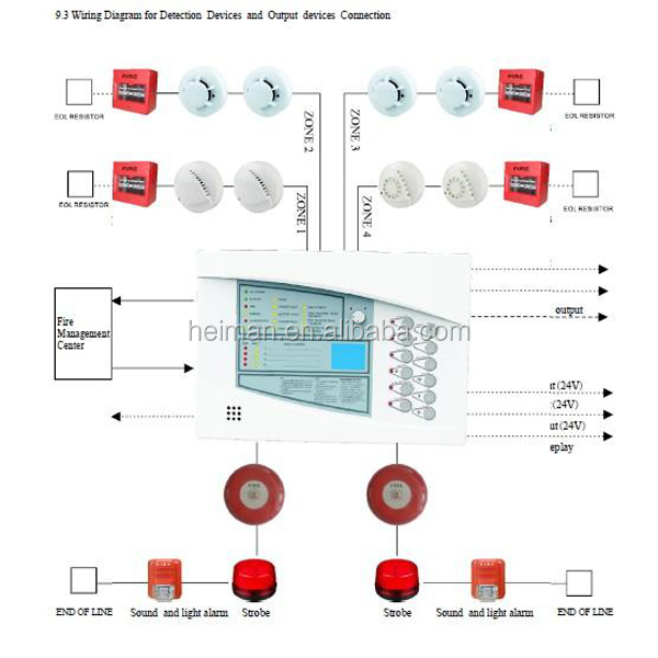Heiman 2 Wired Conventional Vs Est Addressable Fire Alarm Control Rhalibaba: Est 2 Fire Alarm Wiring Diagram At Gmaili.net