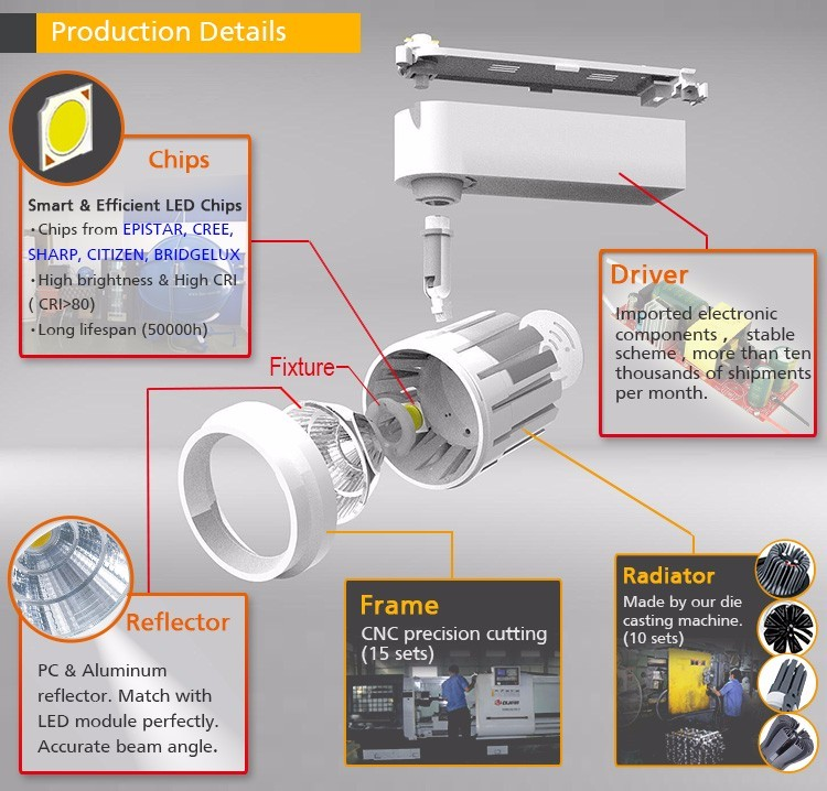 High Lumen 90Lm / W 3000K - 6000K Color Temperature COB 30W LED Track Light With SAA