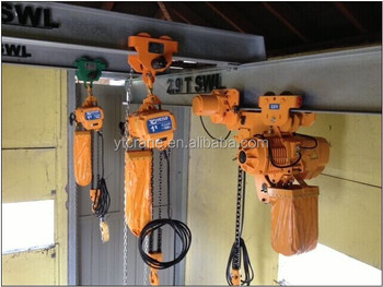 From China electric and manual nitchi electric_350x350 from china electric and manual nitchi electric chain hoist buy nitchi electric chain hoist wiring diagram at webbmarketing.co