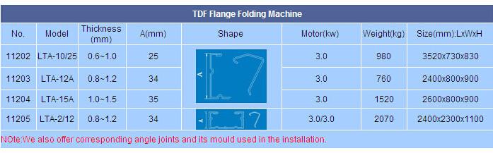 Tdf Rollformer Machine Lta 12 Air Application Tdf Clips