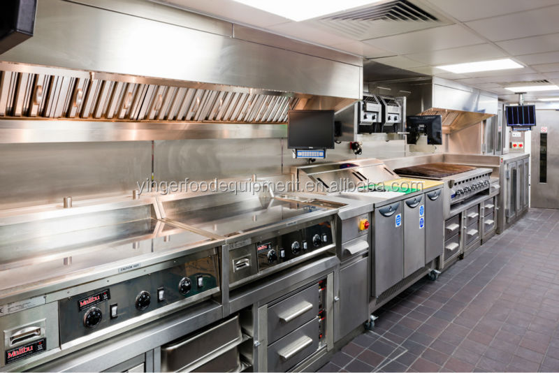 Mutfak Projesi Fast Food Restoran Ekipmanlar Di Er Otel Restaurant Malzemeleri R N Kimli I