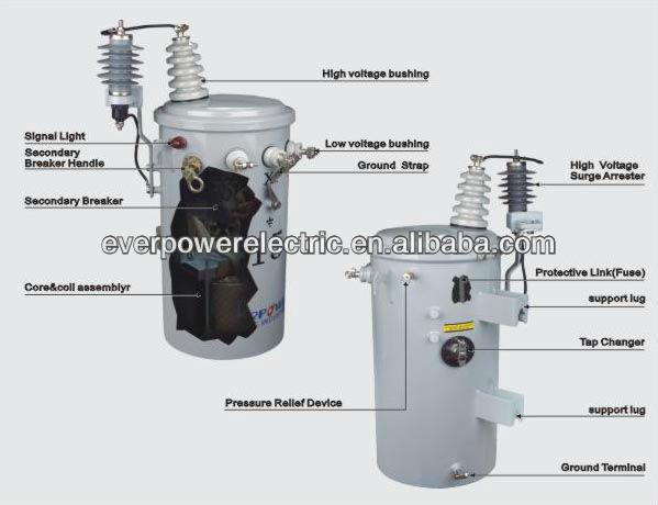 Completamente auto protegido transformadores - Transformador electrico precio ...