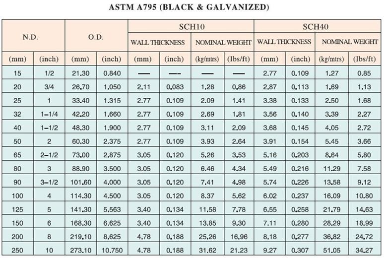 Asbestos cement sheet price in bangalore dating 6