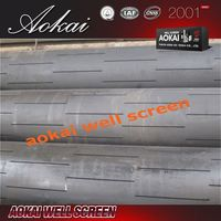 Professinal Manufacture G352 stainless steel Perforated screen