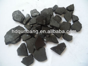 High quality of coal tar pitch with competitive price