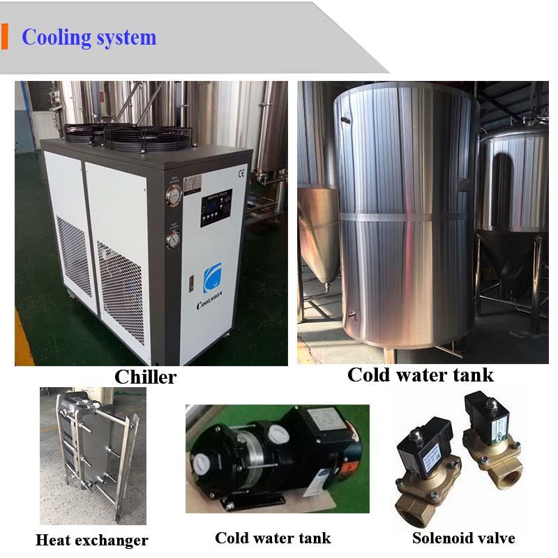Домашняя пивоварня автомат самогонный аппарат медный крепыш