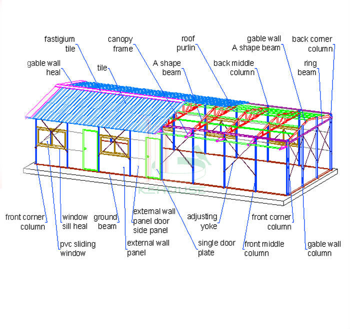 Prefabricated Poultry House Design