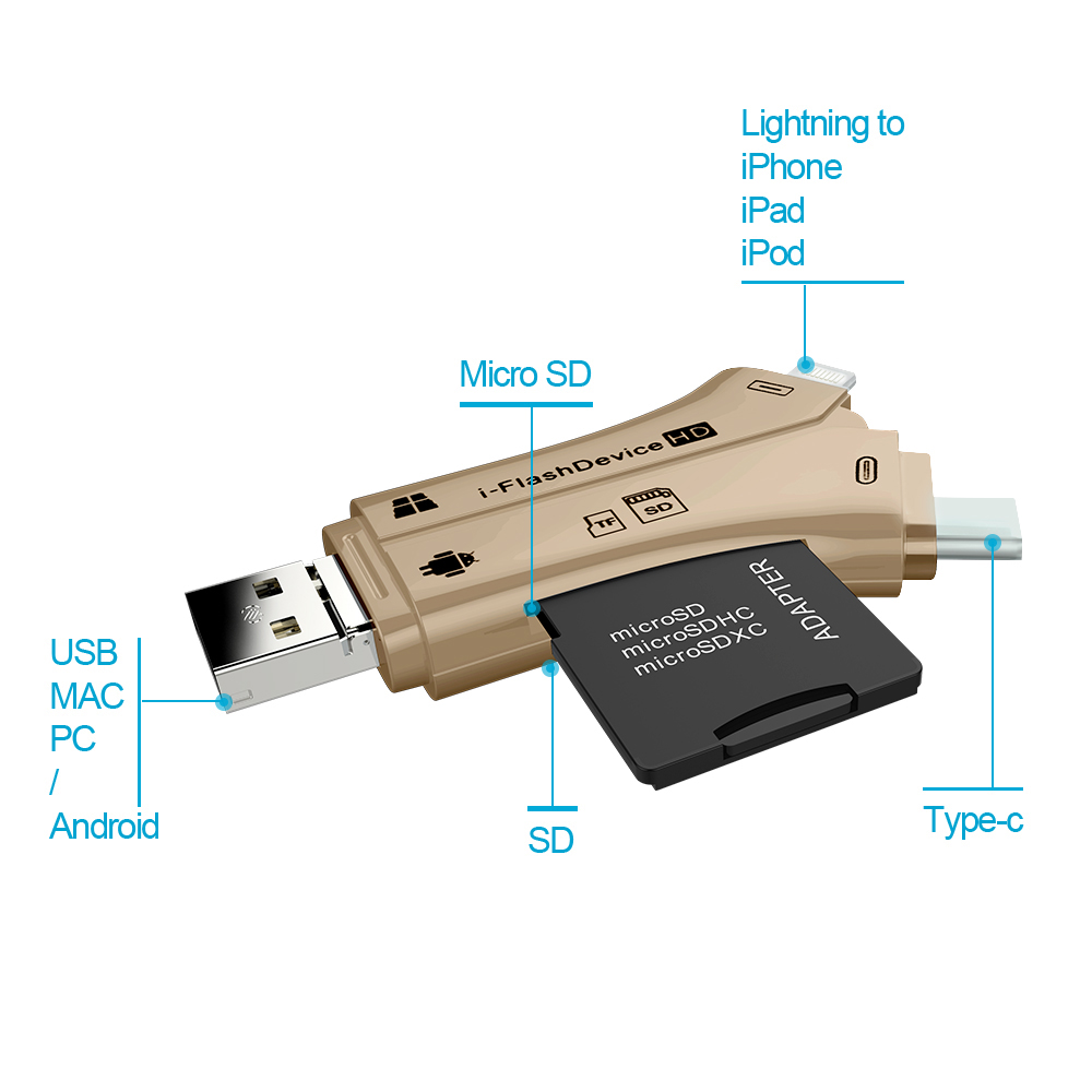 Multi Flash Reader Usb Device Otg Type C 20 All In 1 Memory Iflash Hd Drive Card For Iphone Ipad