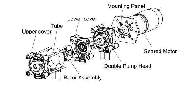 Jihpump ネマ 17 ステッピングモータシングルまたはダブルヘッド oem 標準ポンプヘッド BZ332