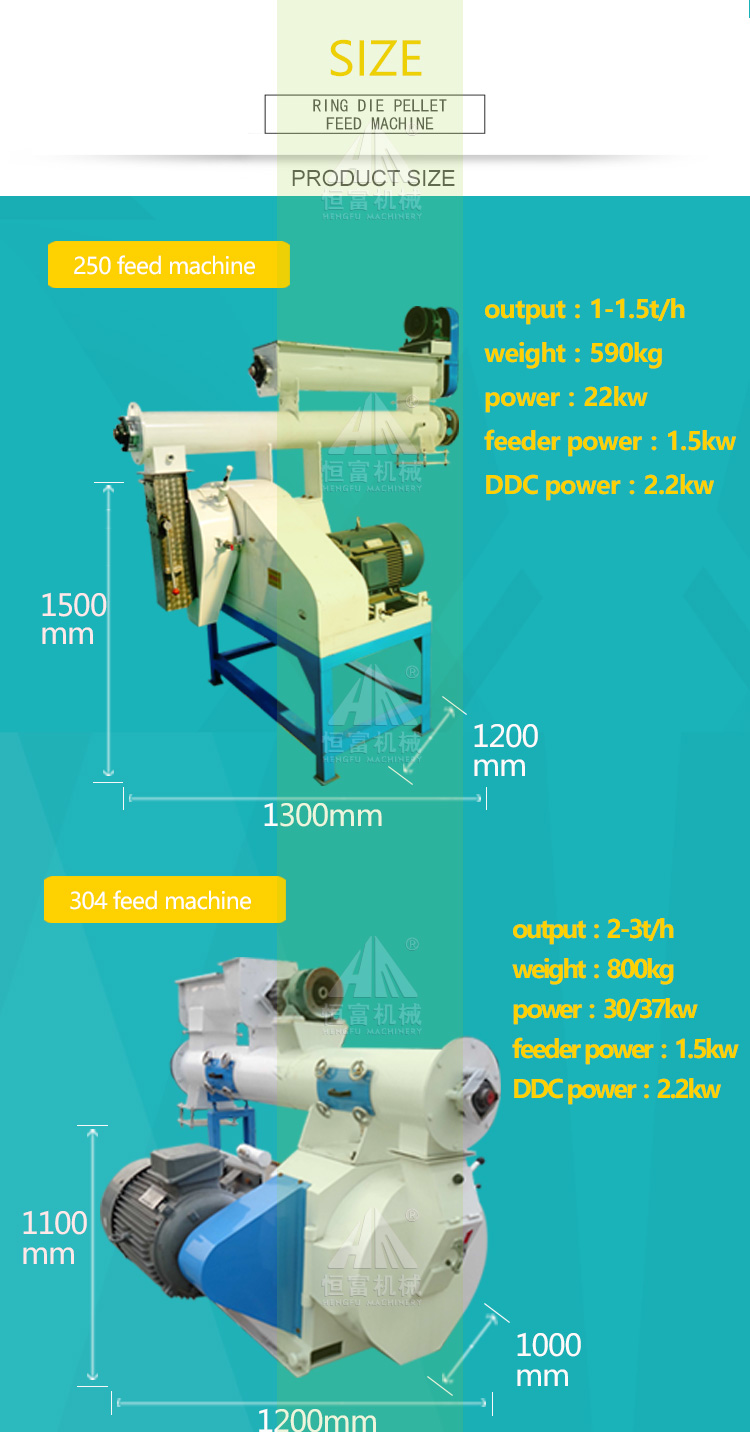 SZLH 1000kg/h animal feed pellet machine
