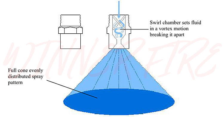 Water Spray Nozzle.jpg