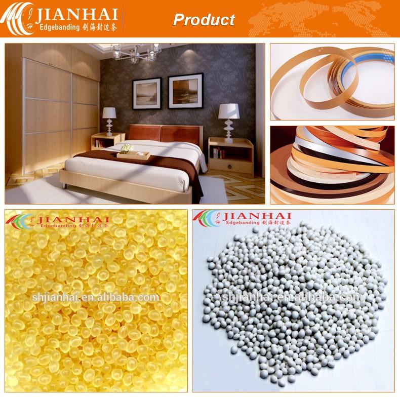 Decorative Furniture Metal Trim For Glass Edge Protection Buy Decorative Furniture Metal Trim