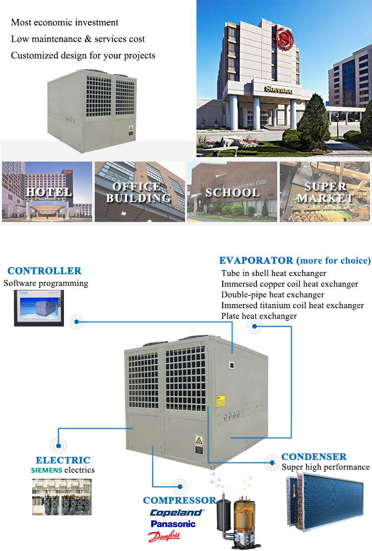 Altaqua 30 ton air cooled industrial water chiller price for thermoforming machine