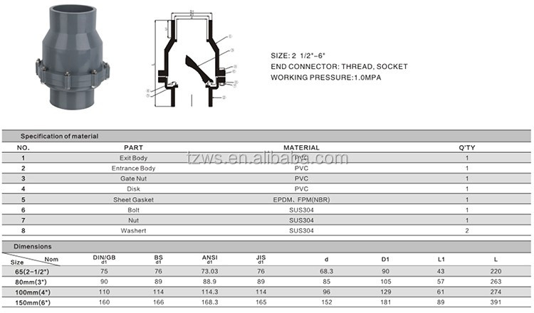 Symbol Flow Direction Manufacturing Best Price Check Valve Buy