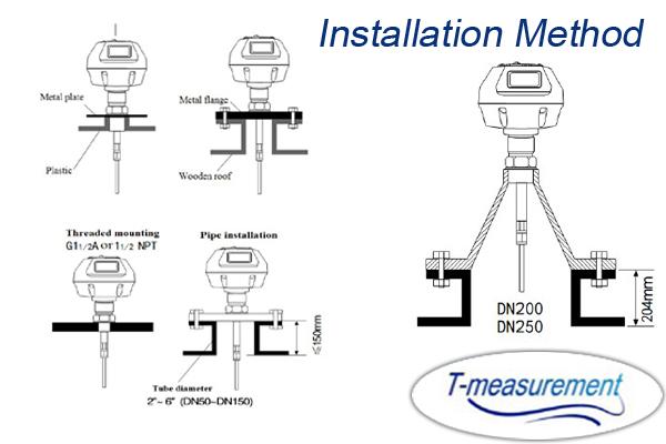 HTB1bhwTGXXXXXcXXXXXq6xXFXXXe explosion proof radar level transmitter calibration procedure radar level transmitter wiring diagram at reclaimingppi.co