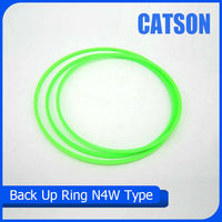 supportable back up ring n4w hydraulic seal