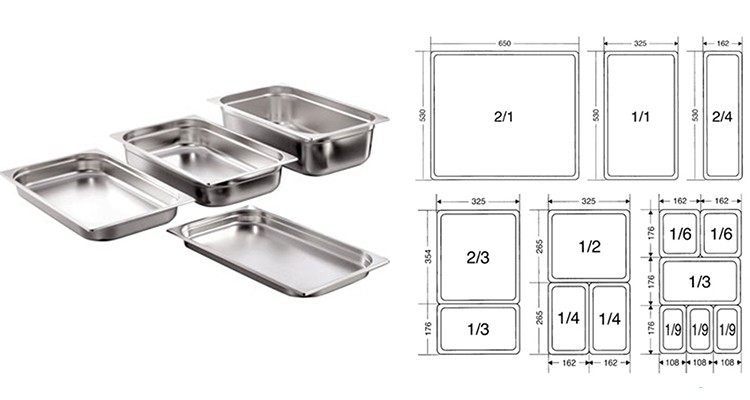 Commercial Kitchen Pan Sizes