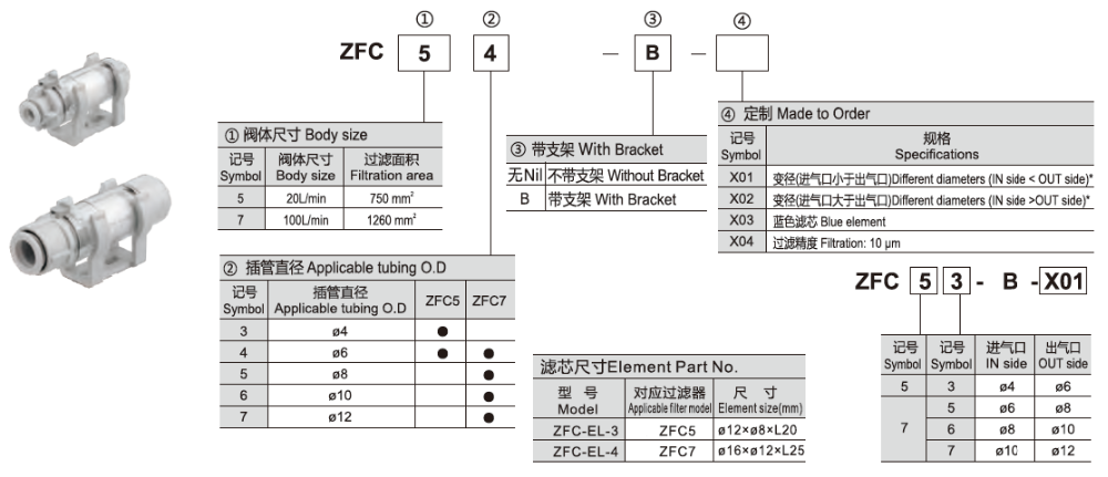 In Line Pneumatic Air Filter Zfc53 B X01 Buy Air Filtervacuum