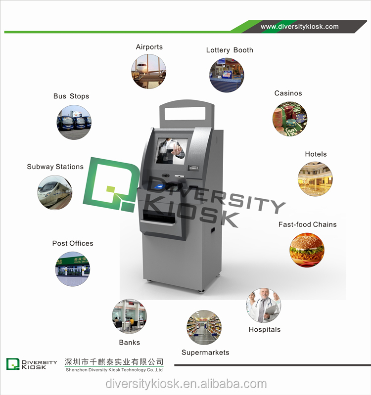 Magnificent Business Card Kiosk Picture Collection - Business Card ...