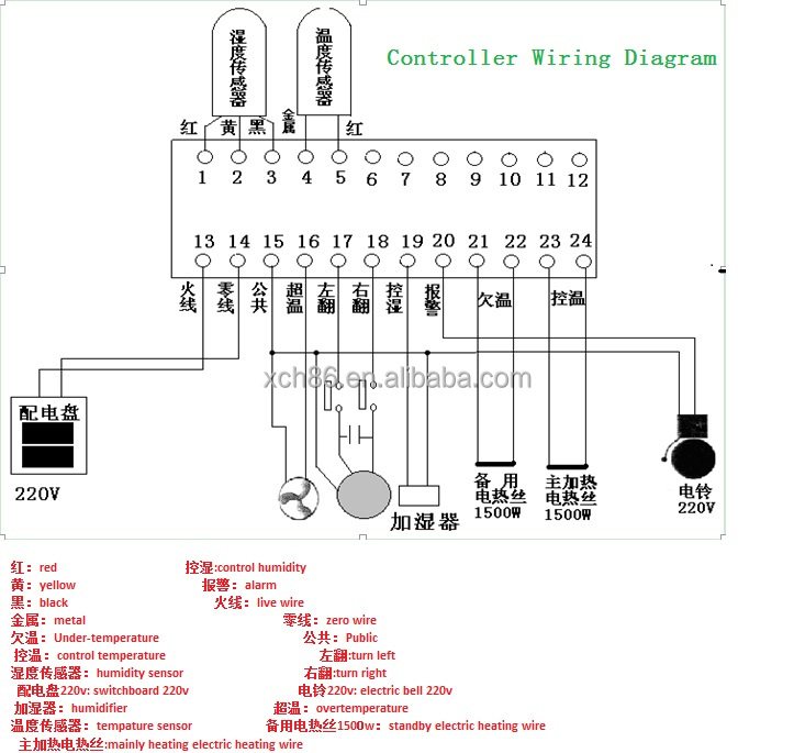 incubator thermostat wiring diagram remote control wiring