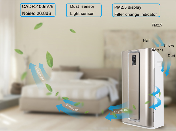 China Manufacturer Office Home Portable Air Purification System Cleaner Negative Ion Air Purifier