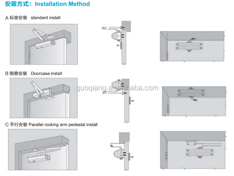 Door Closer Installation : Install door closer installation erting