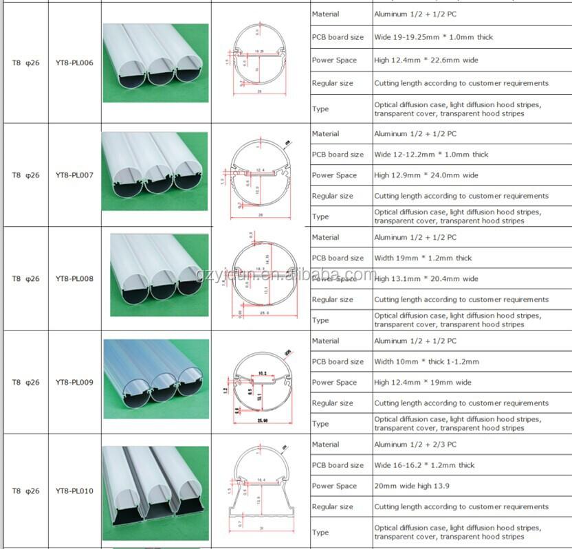Hot Selling Different Size 8 Feet Led Tube Light Fixture/2x4 Led ...