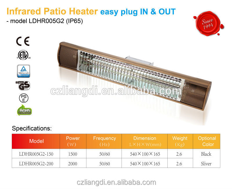 Commercial Coleman Patio Heater 5040 Recall For Solvent Acrylate Adhensive    Buy Coleman Patio Heater 5040 Recall,Coleman Patio Heater 5040 Recall, Coleman ...