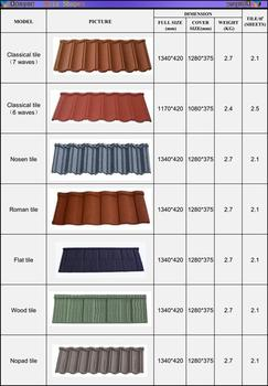 Roof tiles prices 3 tab harbor blue asphalt shingle high for Roof material types pictures