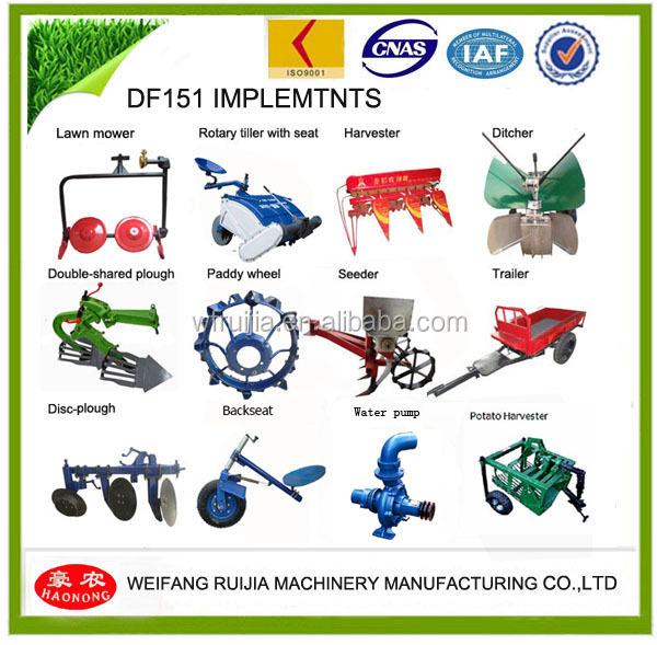 agriculture machine list