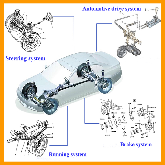 China Supplier Genuine Japanese Car Parts Car Spare Parts In ...