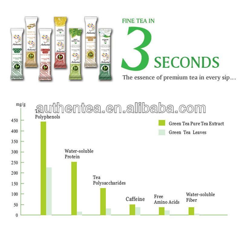 Wholesale Fujian Black Oolong Tea brand instant weight loss oolong tea - 4uTea | 4uTea.com
