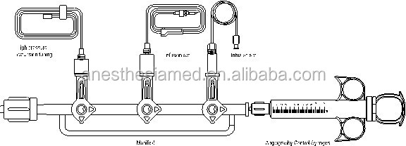manifold kits with angiography control syringe,high pressure extension tubing, manifold, infusion set