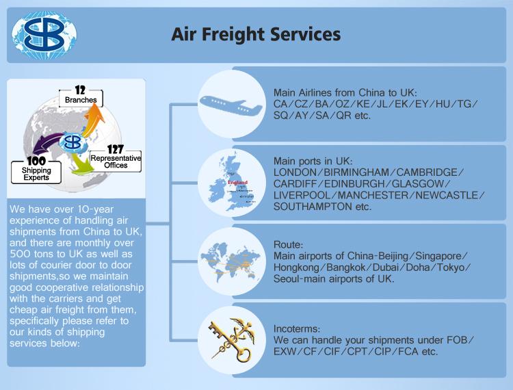 China günstige luftfracht raten/Amazon spediteur/luftfracht service Shenzhen nach Frankreich FBA